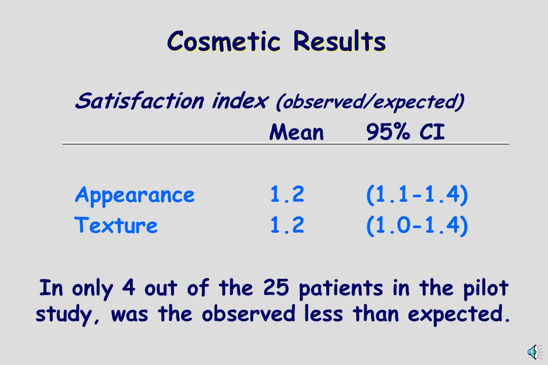 Cosmetic Results Satisfaction index (observed/expected) Mean 95% CI