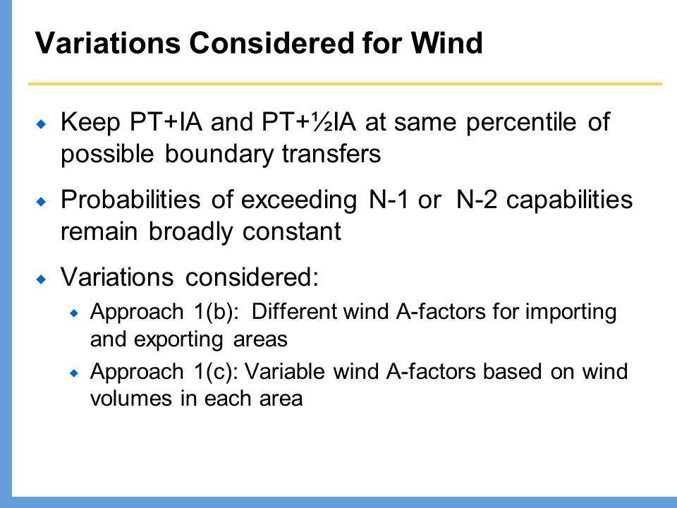 Variations Considered for Wind