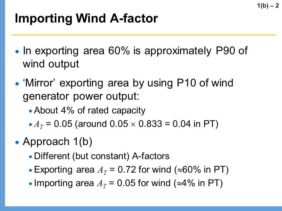 Importing Wind A-factor