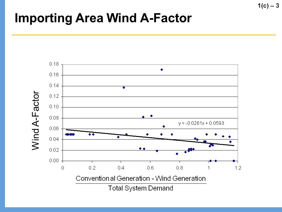 Importing Area Wind A-Factor