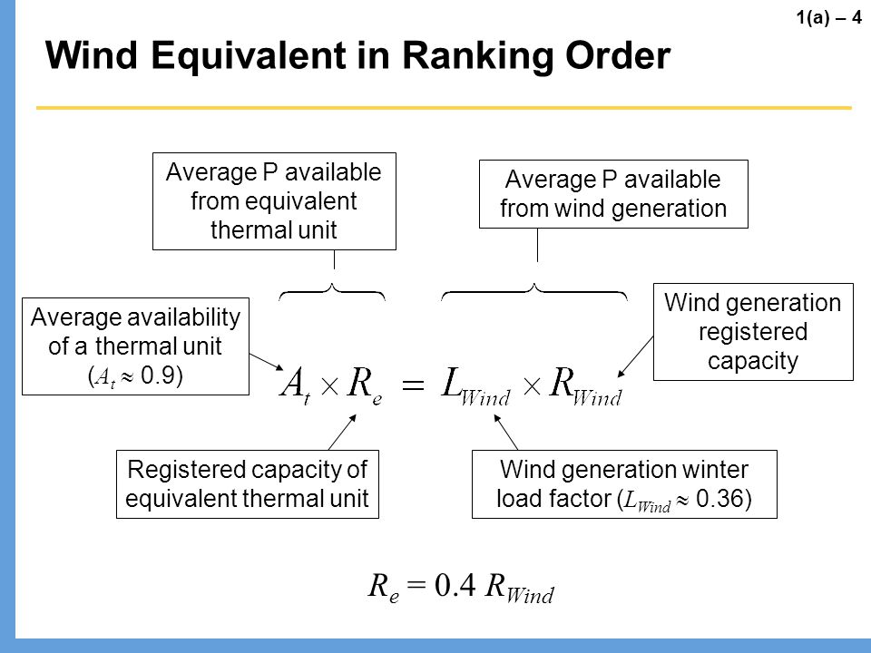 Wind Equivalent in Ranking Order