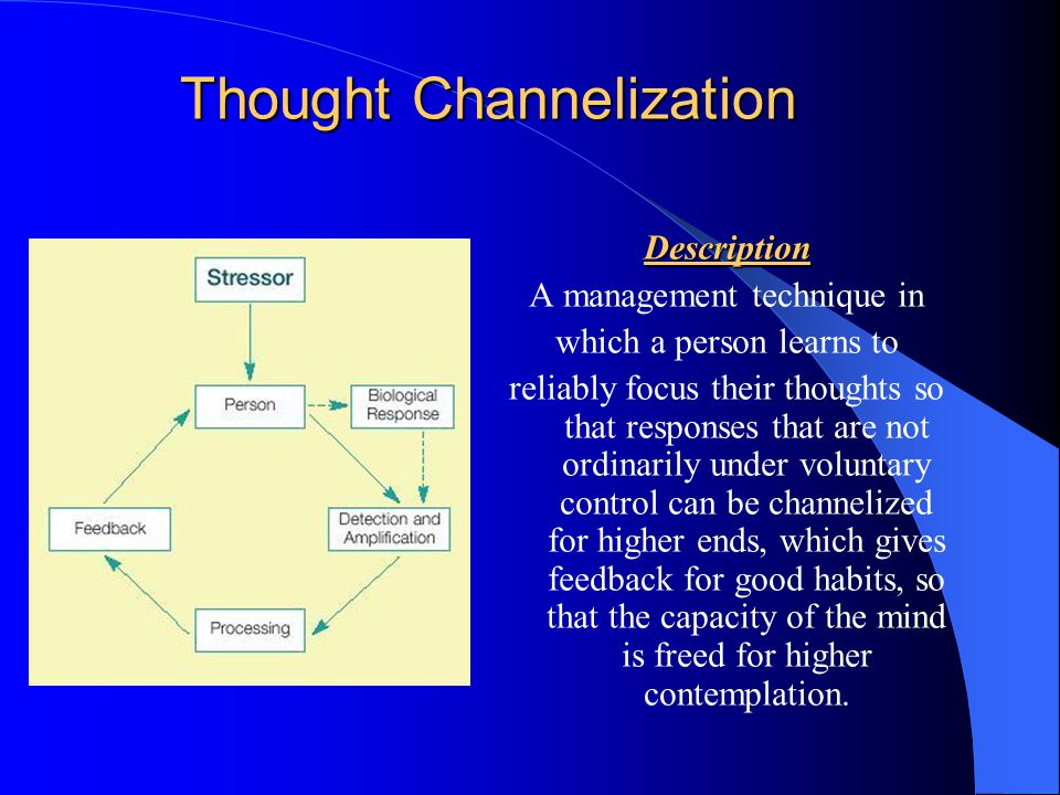 Thought Channelization