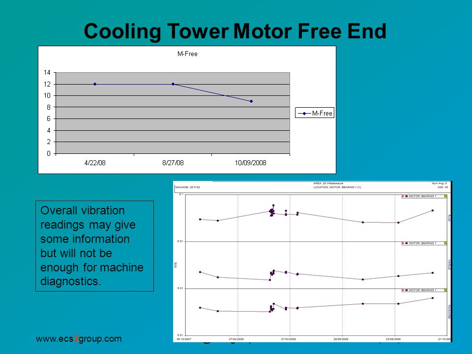 Cooling Tower Motor Free End