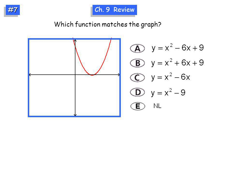 #7 Ch. 9 Review Which function matches the graph