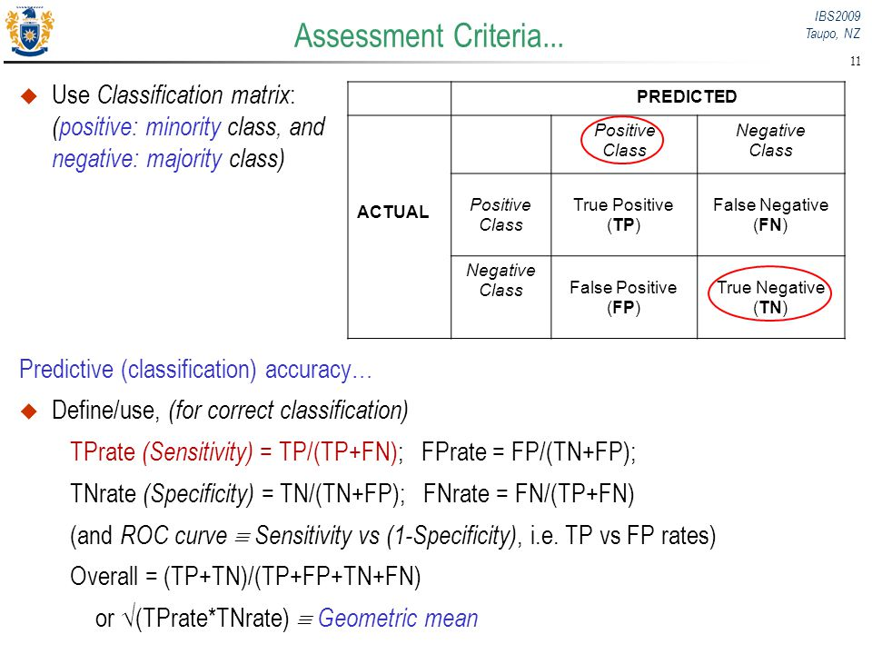 Assessment Criteria... Use Classification matrix: (positive: minority class, and negative: majority class)