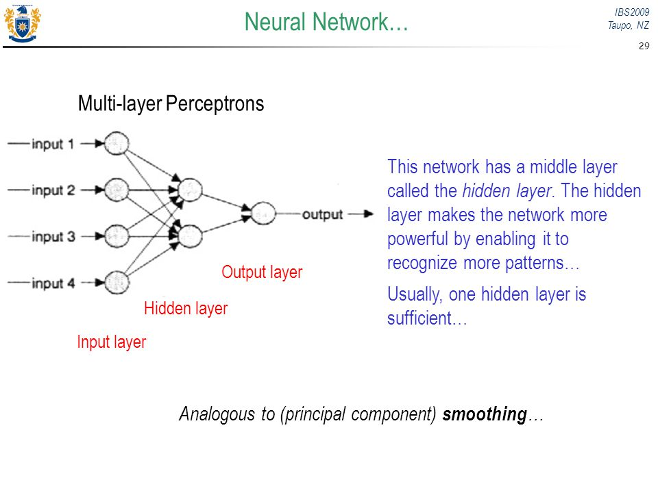 Neural Network… Multi-layer Perceptrons