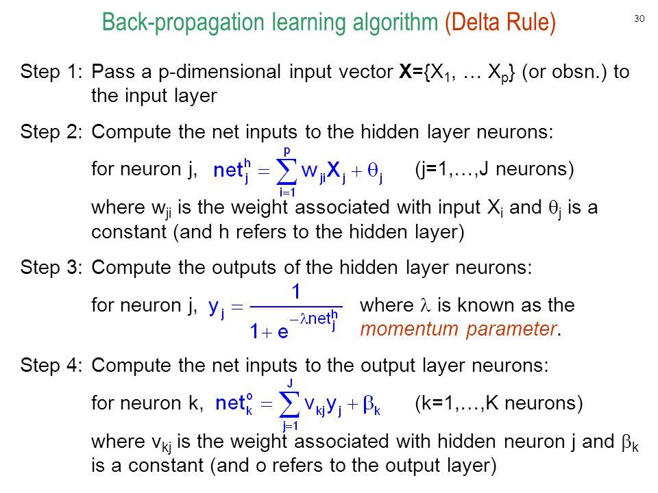 Back-propagation learning algorithm (Delta Rule)
