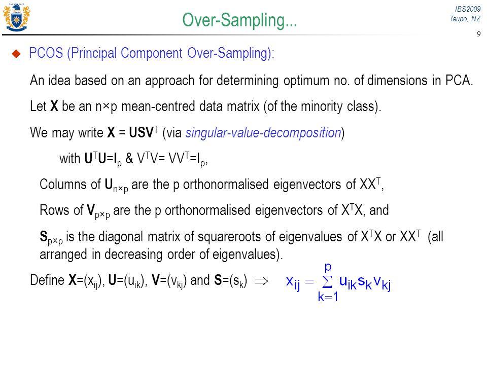 Over-Sampling... PCOS (Principal Component Over-Sampling):