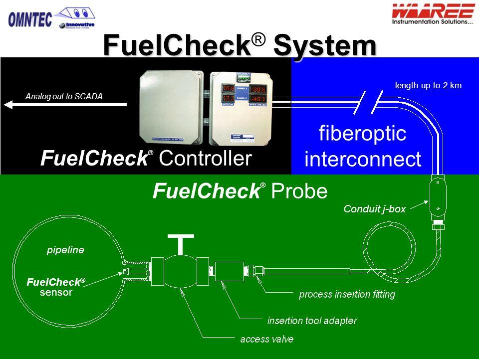 FuelCheck® Controller