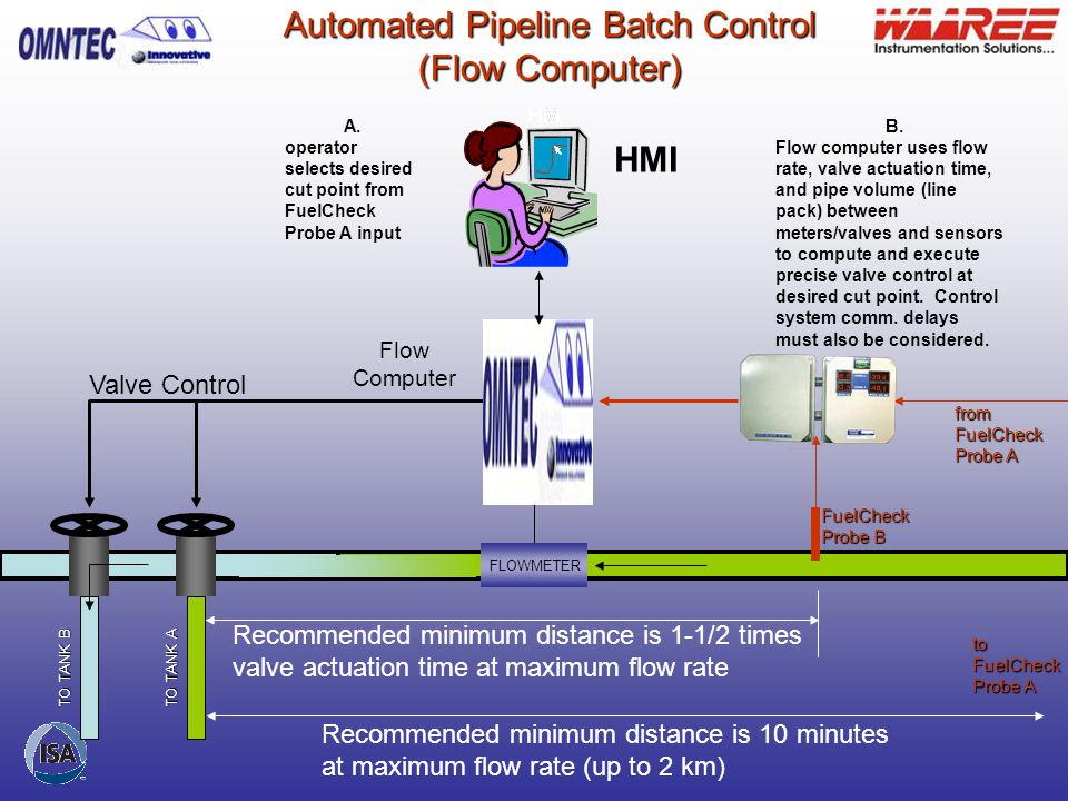 Automated Pipeline Batch Control (Flow Computer)