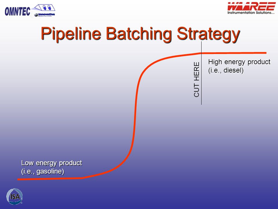Pipeline Batching Strategy