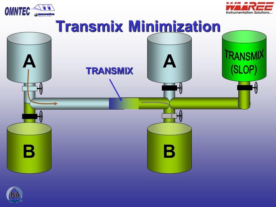 Transmix Minimization