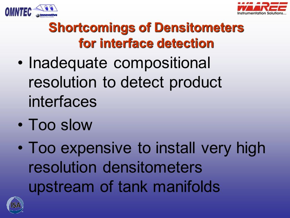 Shortcomings of Densitometers for interface detection