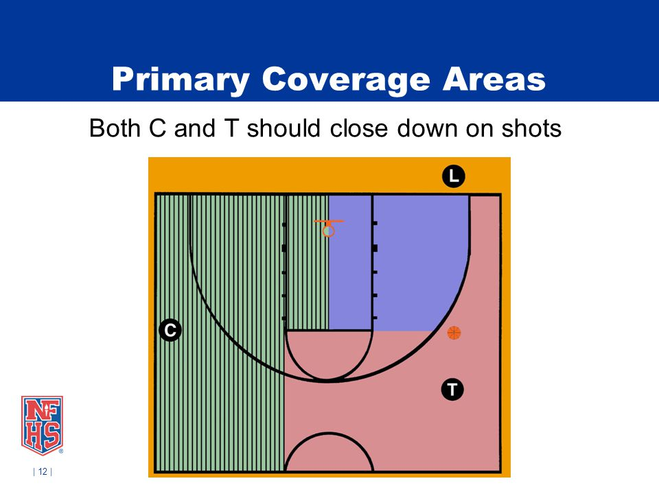 Primary Coverage Areas