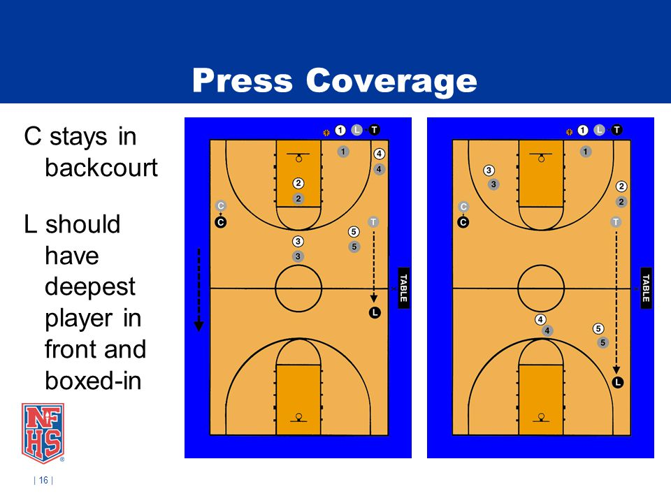 Press Coverage C stays in backcourt