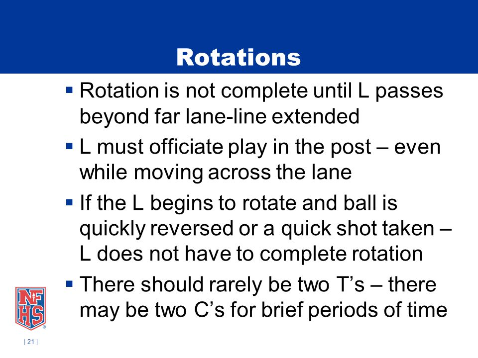 Rotations Rotation is not complete until L passes beyond far lane-line extended.