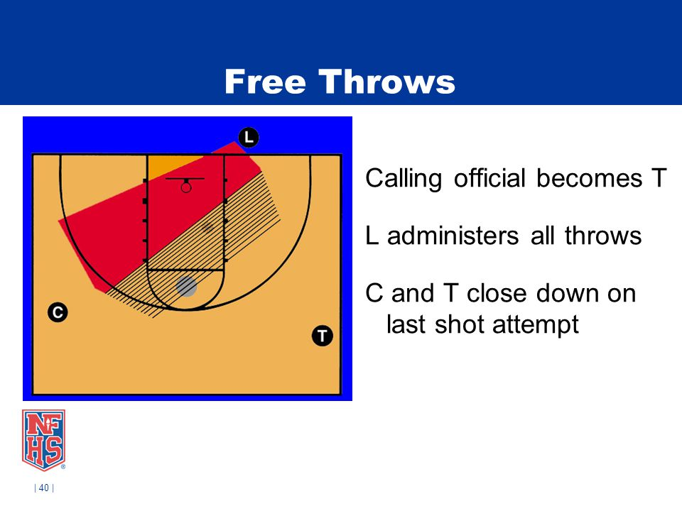 Free Throws Calling official becomes T L administers all throws