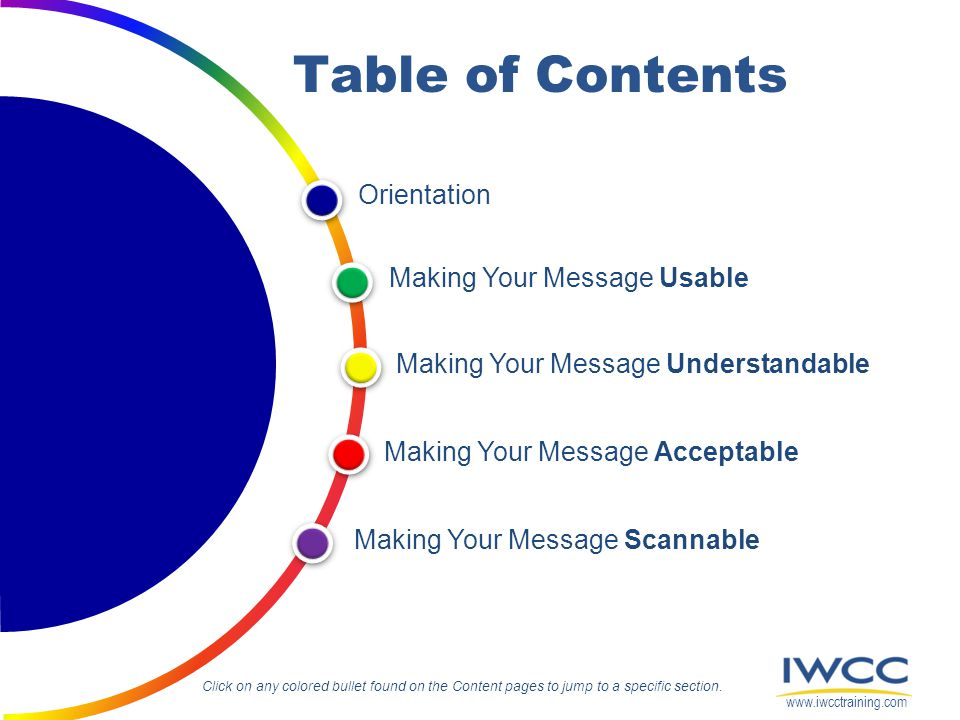 Table of Contents Orientation Making Your Message Usable