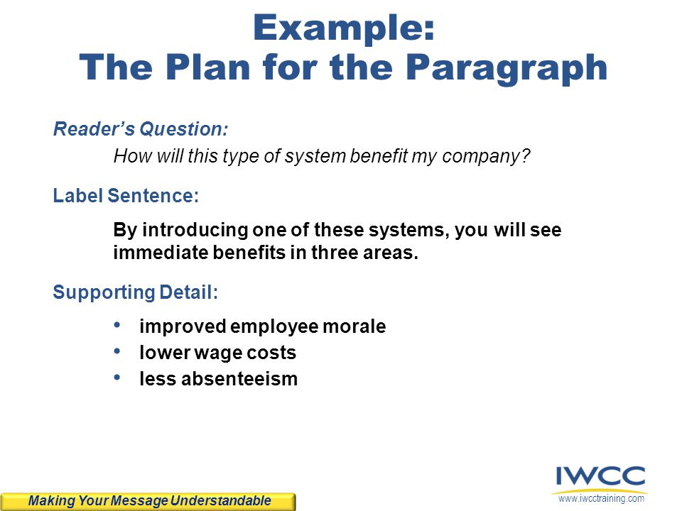 Example: The Plan for the Paragraph