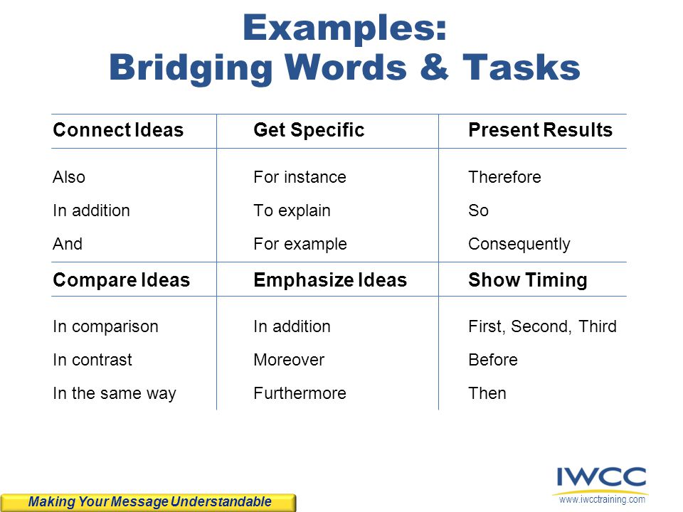 Examples: Bridging Words & Tasks