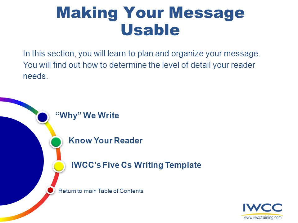 Making Your Message Usable