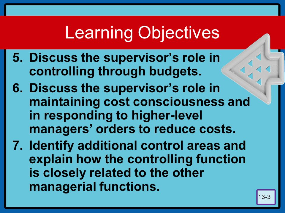 Learning Objectives Discuss the supervisor's role in controlling through budgets.