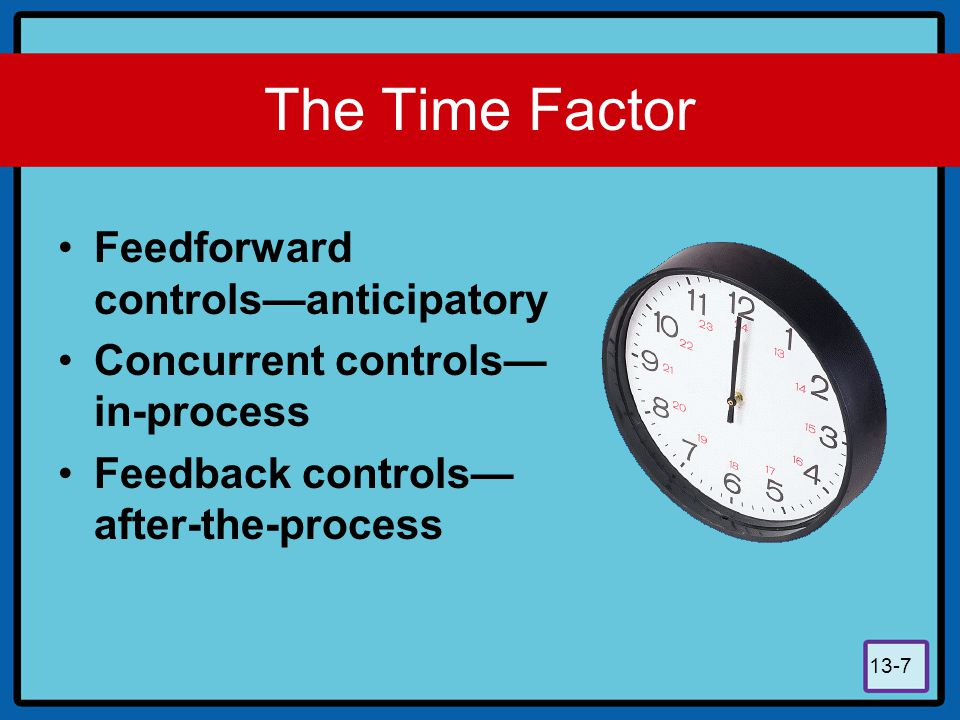 The Time Factor Feedforward controls—anticipatory