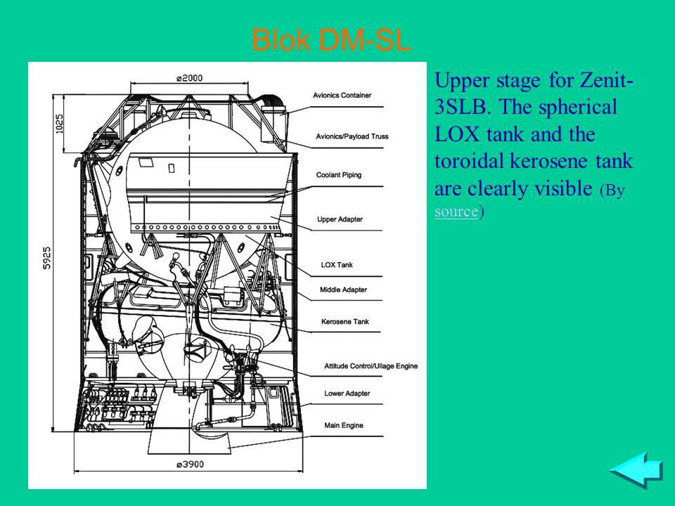 Blok DM-SL Upper stage for Zenit-3SLB.