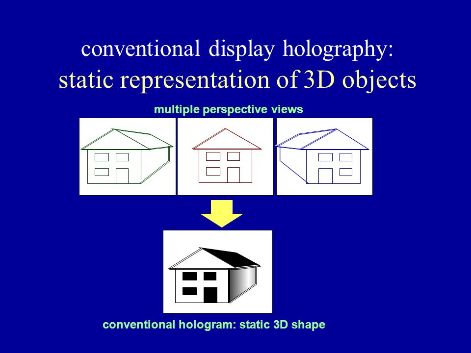 conventional display holography: static representation of 3D objects
