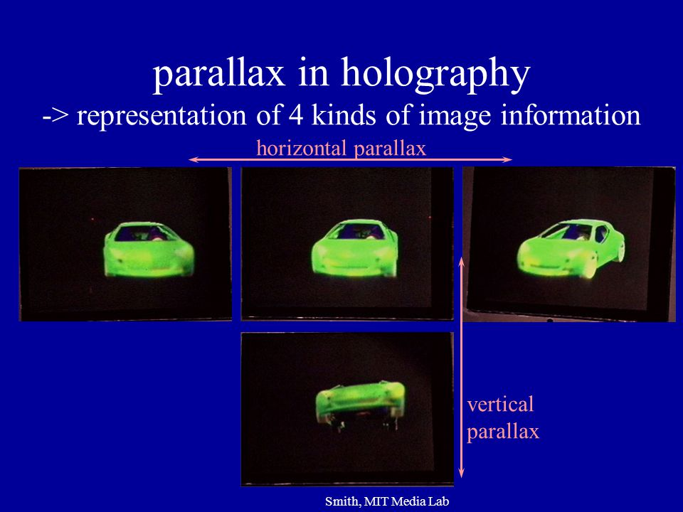 parallax in holography -> representation of 4 kinds of image information