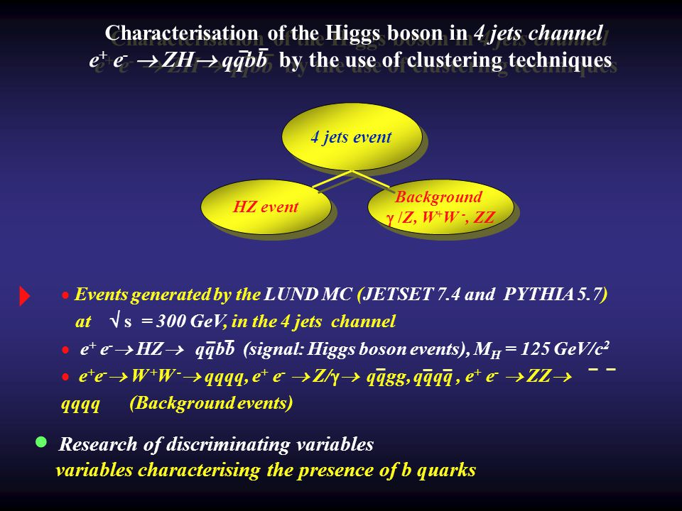 Characterisation of the Higgs boson in 4 jets channel e+ e-  ZH qqbb by the use of clustering techniques