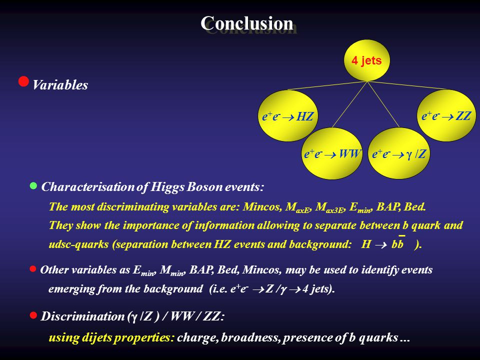 Conclusion e+e- WW. e+e- HZ. 4 jets. e+e- ZZ. e+e-  /Z. Variables.