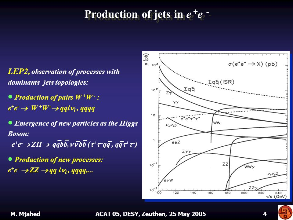 Production of jets in e +e -