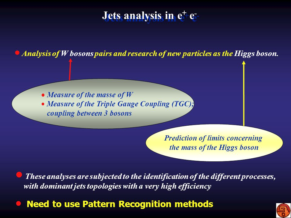 Prediction of limits concerning the mass of the Higgs boson