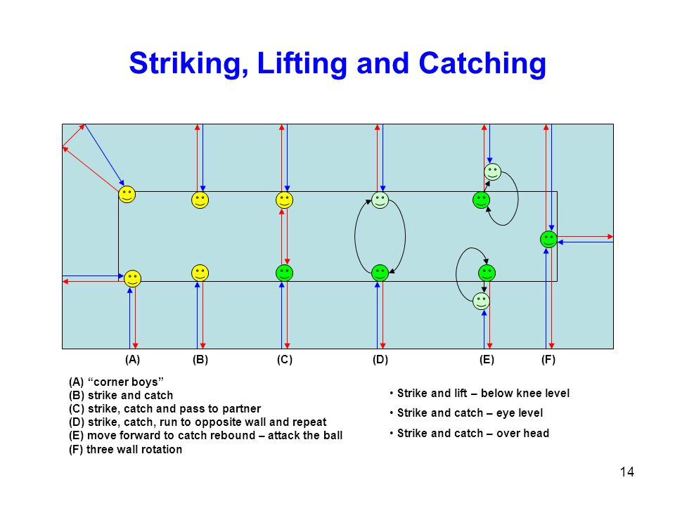 Striking, Lifting and Catching