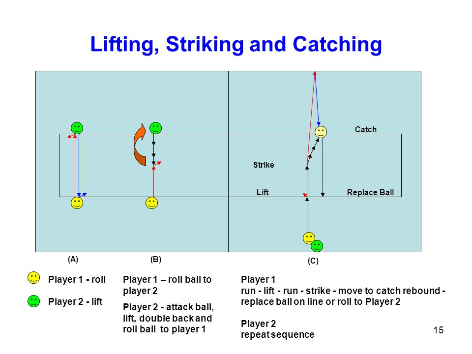 Lifting, Striking and Catching