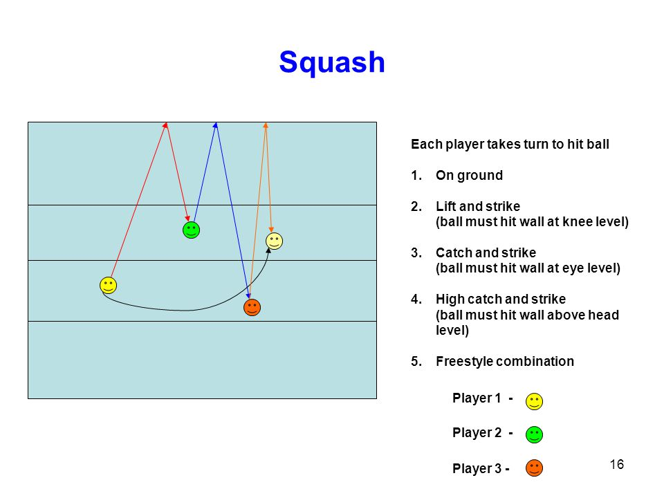 Squash Each player takes turn to hit ball On ground