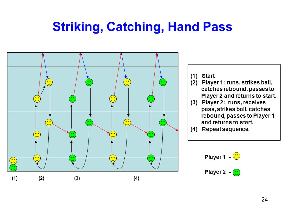 Striking, Catching, Hand Pass