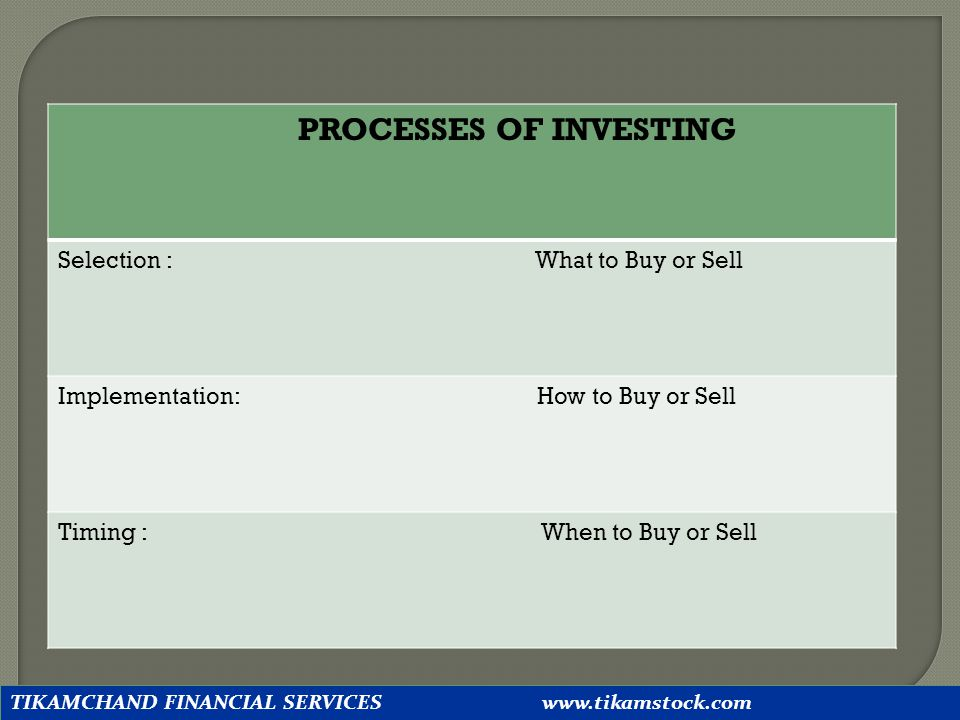 PROCESSES OF INVESTING