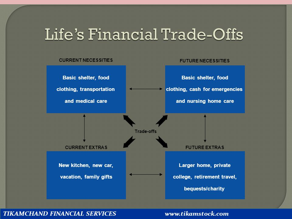 Life's Financial Trade-Offs
