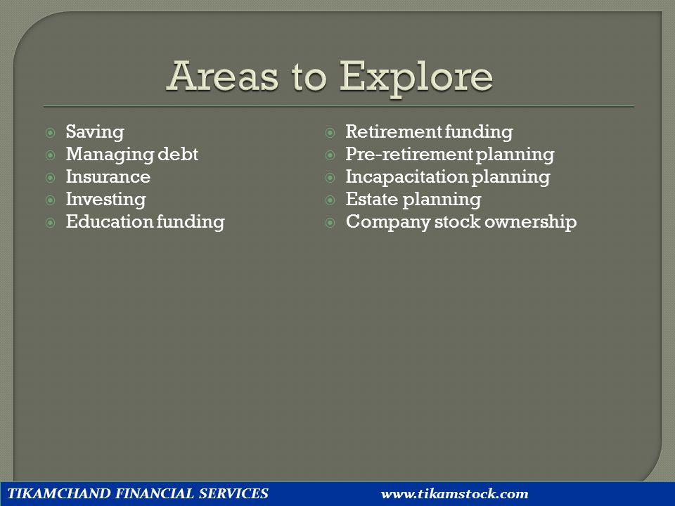 Areas to Explore Saving Managing debt Insurance Investing