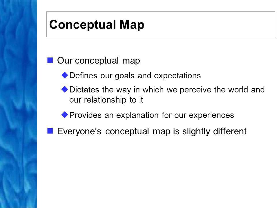 Conceptual Map Our conceptual map