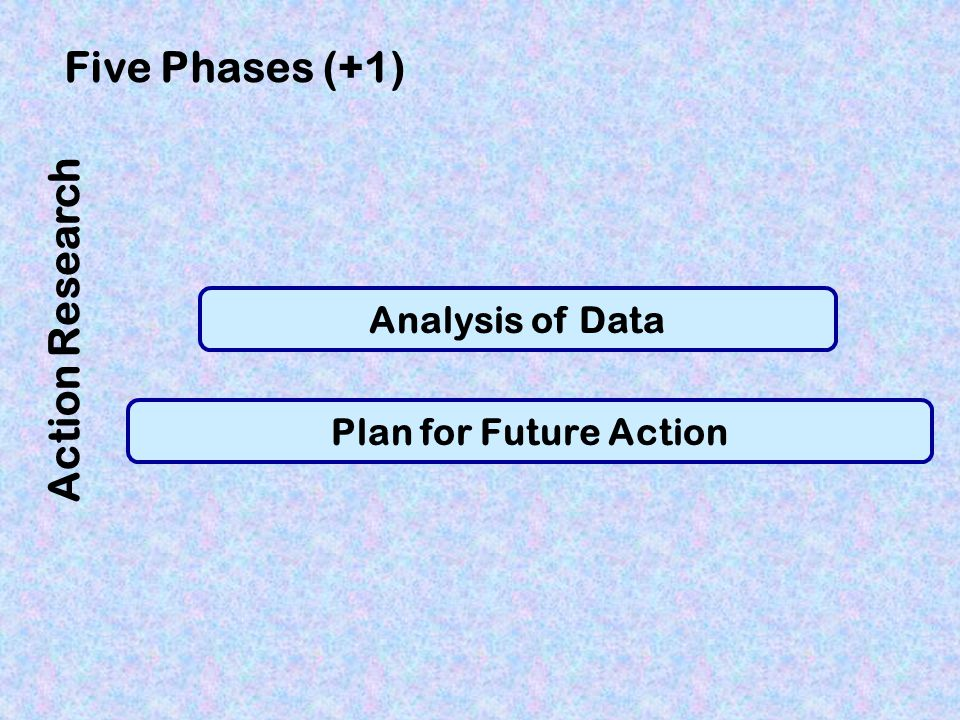 Five Phases (+1) Action Research Analysis of Data