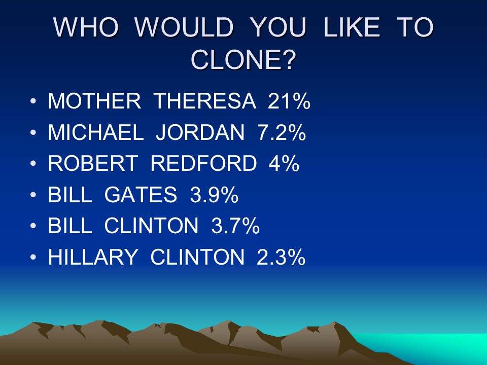 WHO WOULD YOU LIKE TO CLONE