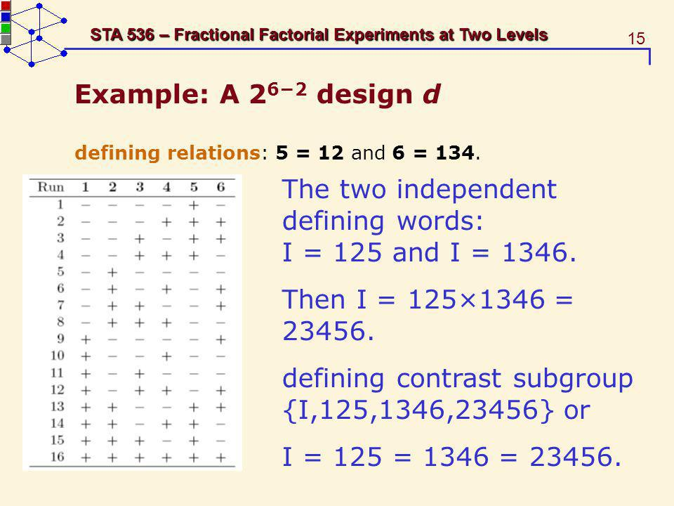 The two independent defining words: I = 125 and I = 1346.