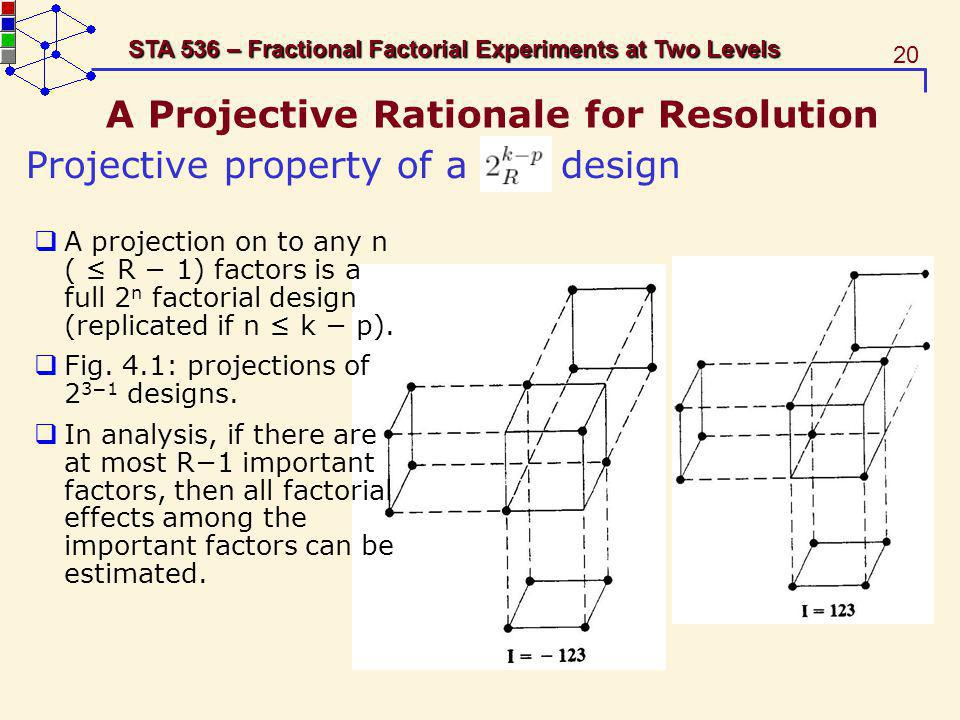 A Projective Rationale for Resolution