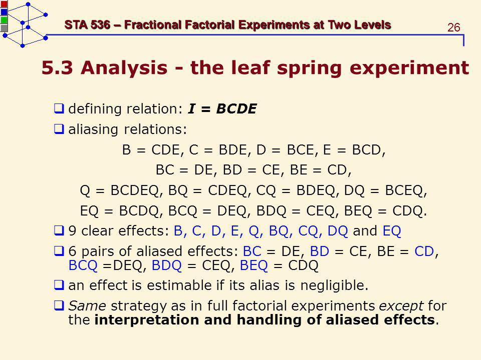 5.3 Analysis - the leaf spring experiment