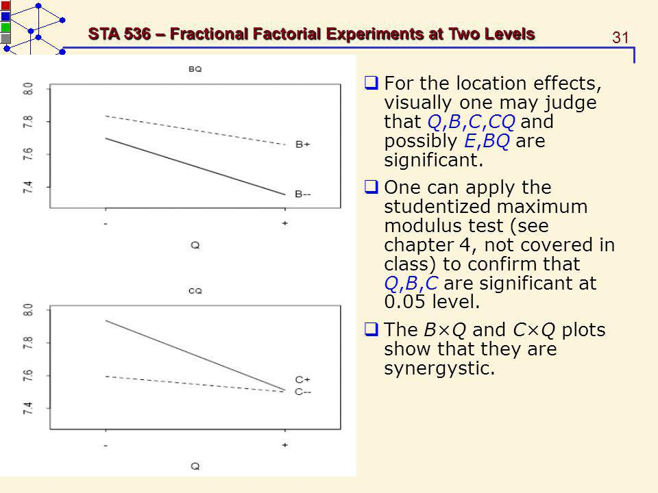 For the location effects, visually one may judge that Q,B,C,CQ and possibly E,BQ are significant.