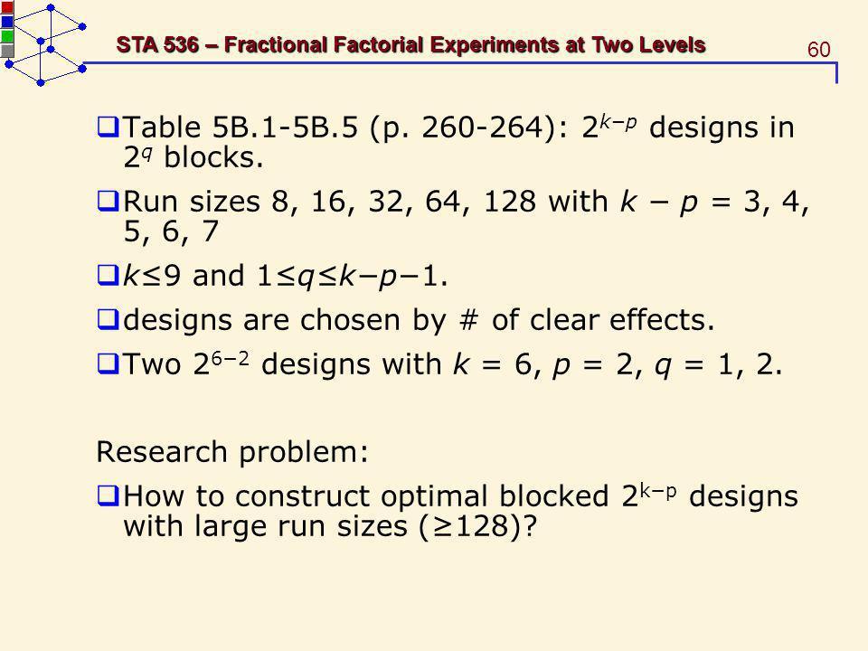 Table 5B.1-5B.5 (p. 260-264): 2k−p designs in 2q blocks.