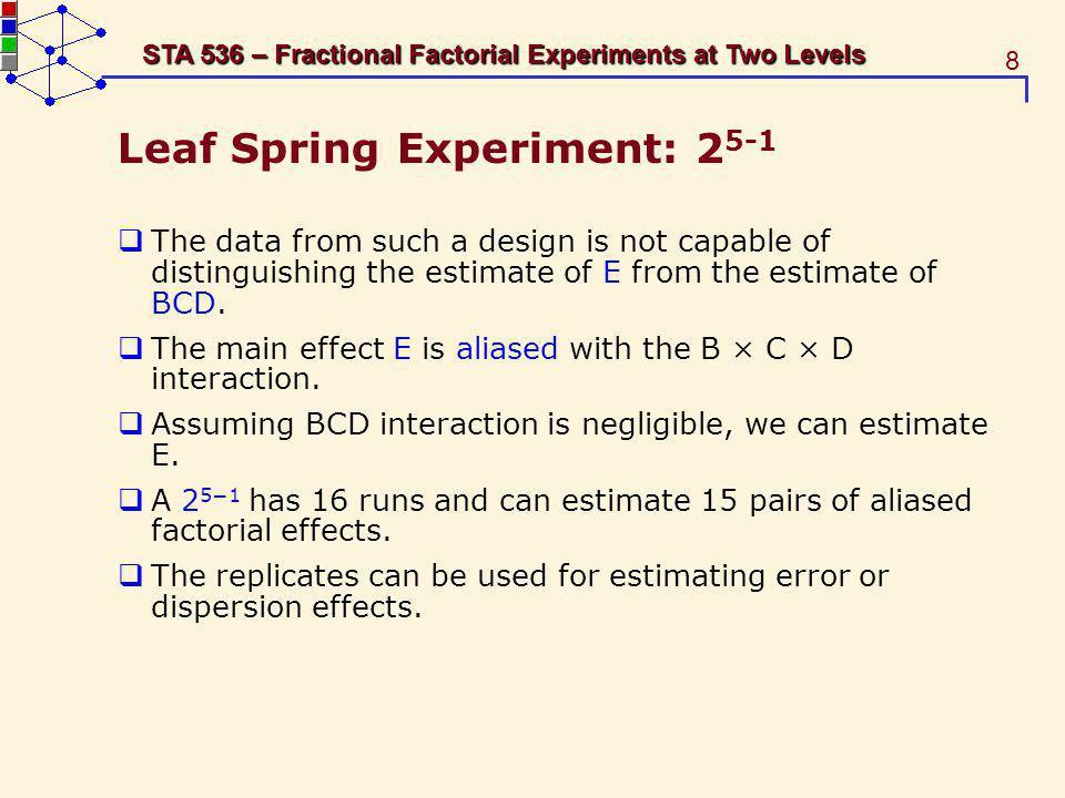 Leaf Spring Experiment: 25-1
